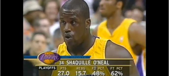 Hack a Shaq: Comparing the NBA's Worst Free Throw Players ...