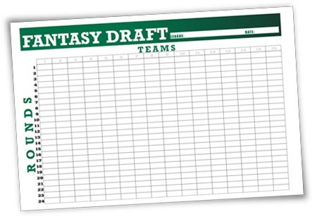 picture regarding Printable Fantasy Football Draft Boards known as Myth soccer draft chart b--b.best 2019