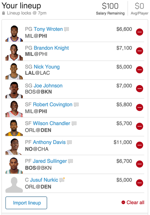 Here is my optimal nba fanduel lineup for wednesday january 7 2015